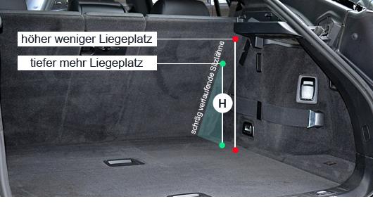 Autohundebett Travelmat vermessen